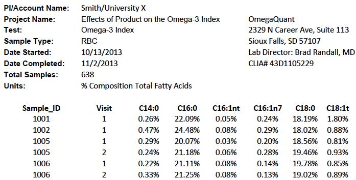 Percent Comp Researcher Report