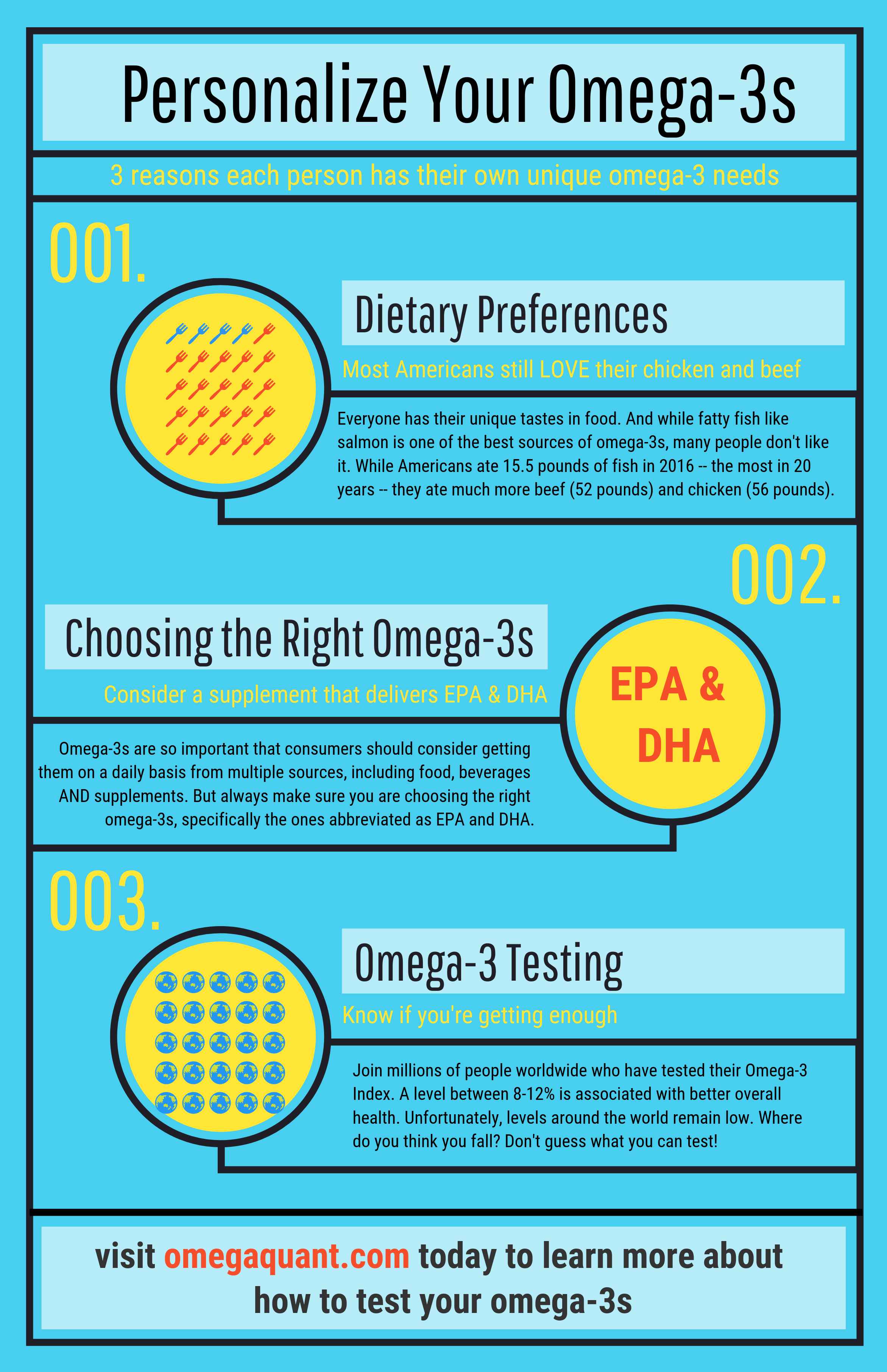 how to get the right omega-3s