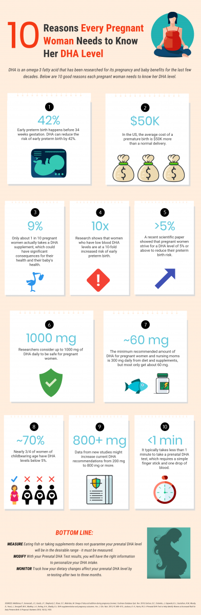 infographic - 10 reason every pregnant woman should know her DHA level