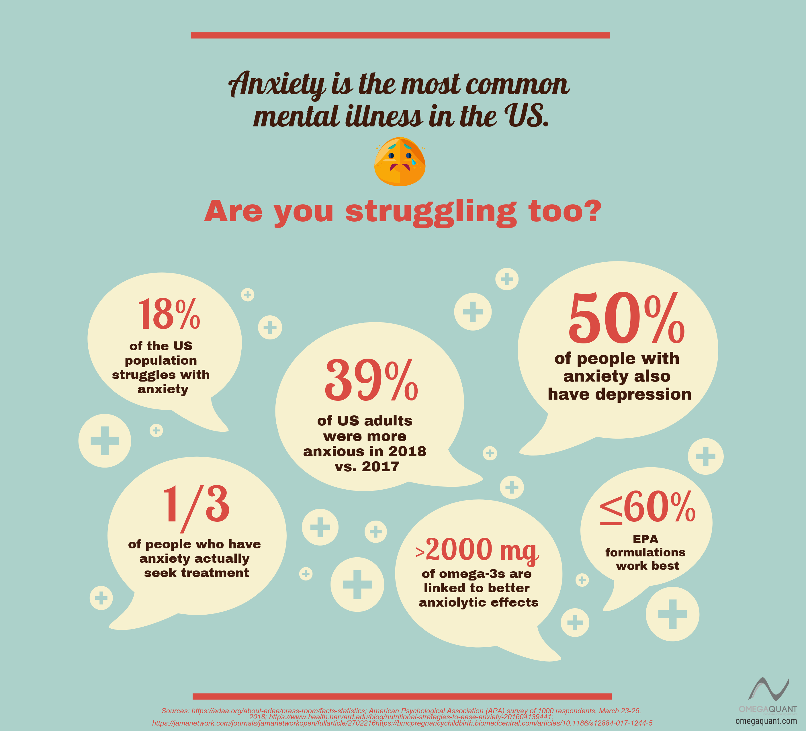 The Most Common Mental Illness in the US Helped with D and ...
