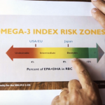 What Do Your Omega-3 Index Results Mean?