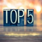 Most Popular Blogs of 2020