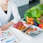 4 Ways to Calculate Your Nutritional Status