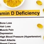 Is Vitamin D Deficiency Related to Depression?